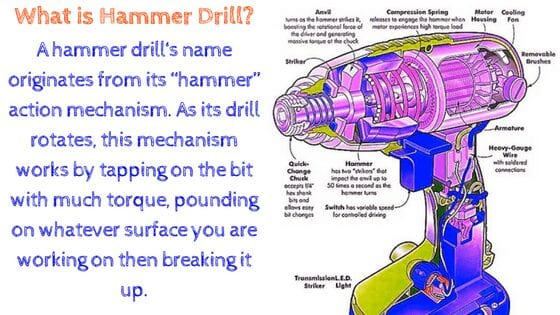 What is a hammer drill?