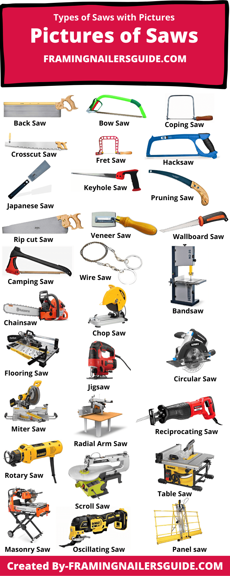 Pictures of Saws with Names
