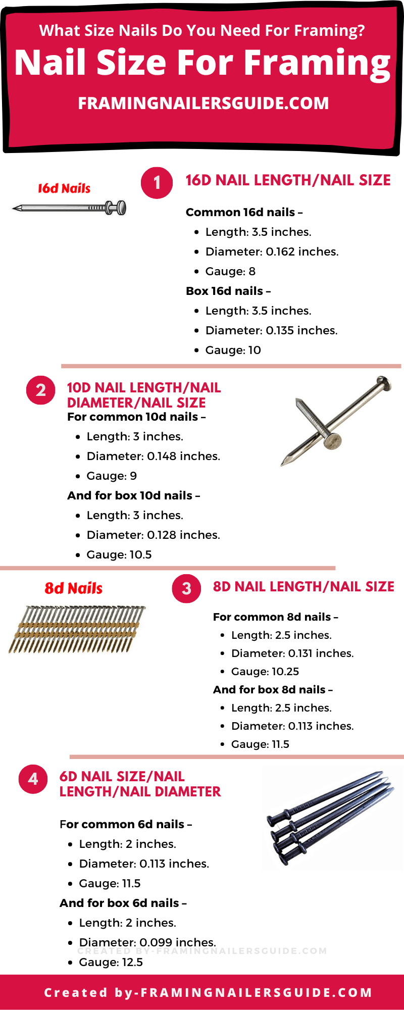 What Size Nails Do You Need For Framing?