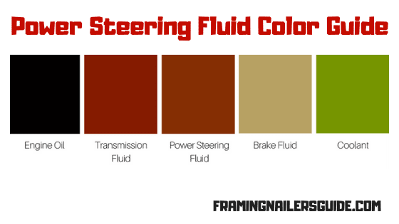 what color is power steering fluid: power steering fluid color chart